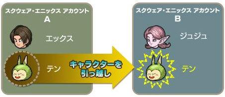 ドラクエ10の「キャラクター引っ越しサービス」が知らない間に開始されて一時停止中.jpg