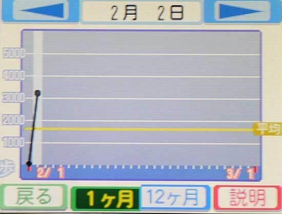 歩いてわかる 生活リズムDS プレイ3.jpg