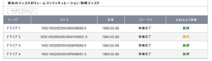 QNAP-TS-439-Pro-II+-のHDDにS.M.A.R.T.情報に警告が出たので交換した1.jpg